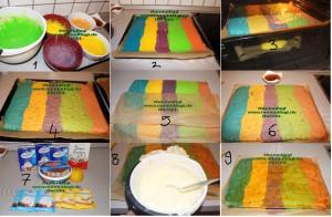5 renkli gökkusagi pastasi regenbogen torte set 2 (1)